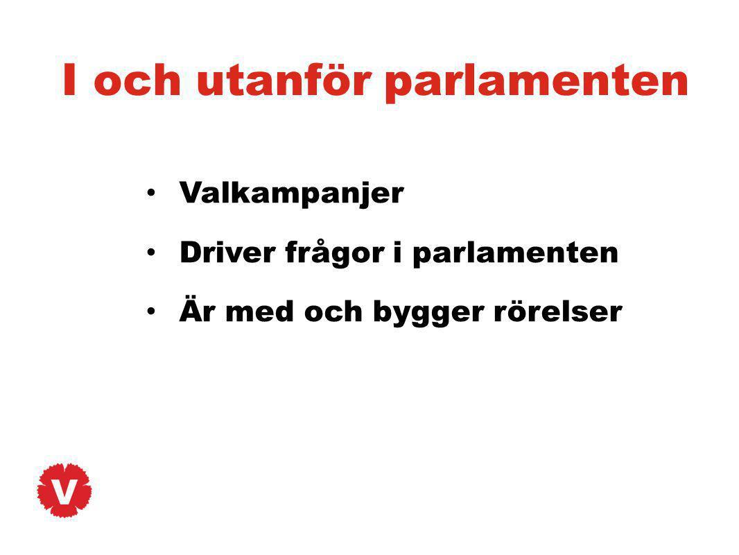 I och utanför parlamenten Valkampanjer Driver frågor i parlamenten Är med och bygger rörelser