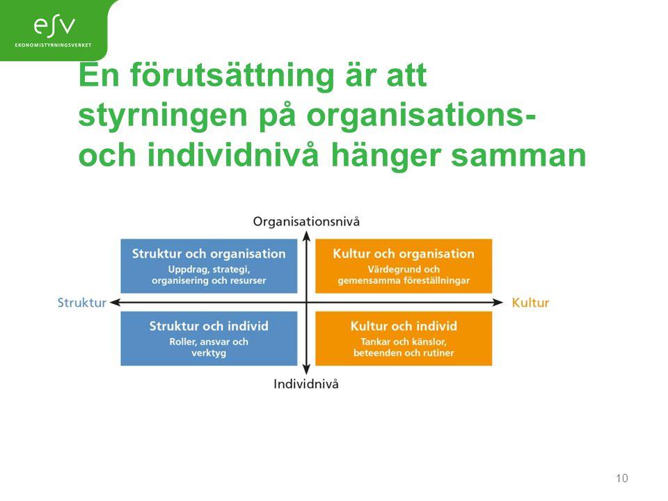 En förutsättning är att styrningen på organisations- och individnivå hänger samman 10