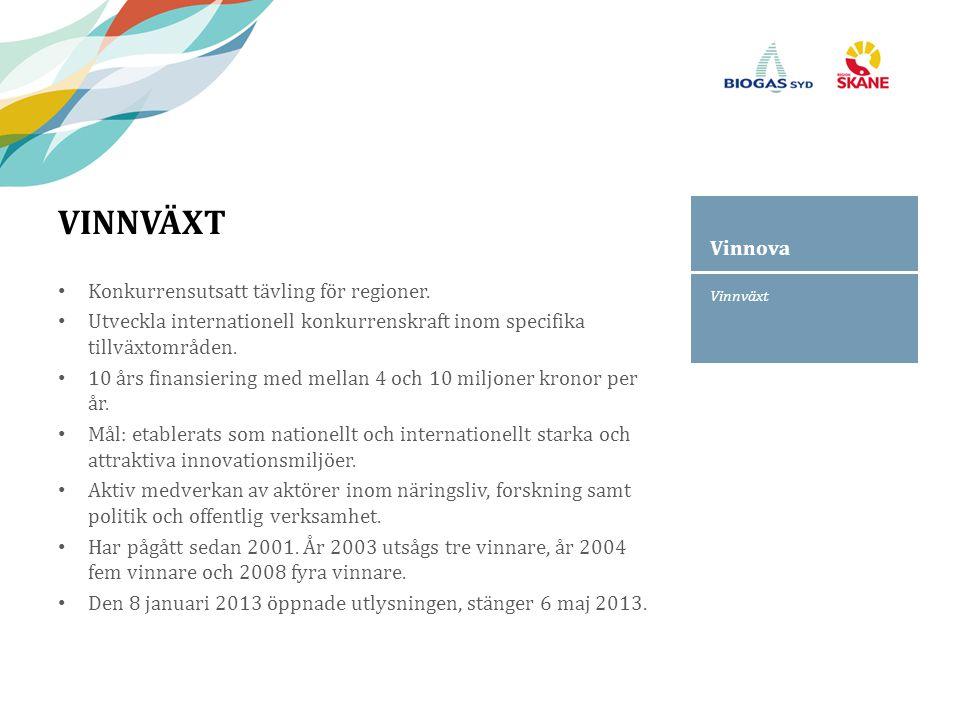 Vinnväxt Vinnova VINNVÄXT Konkurrensutsatt tävling för regioner. Utveckla internationell konkurrenskraft inom specifika tillväxtområden. 10 års finans