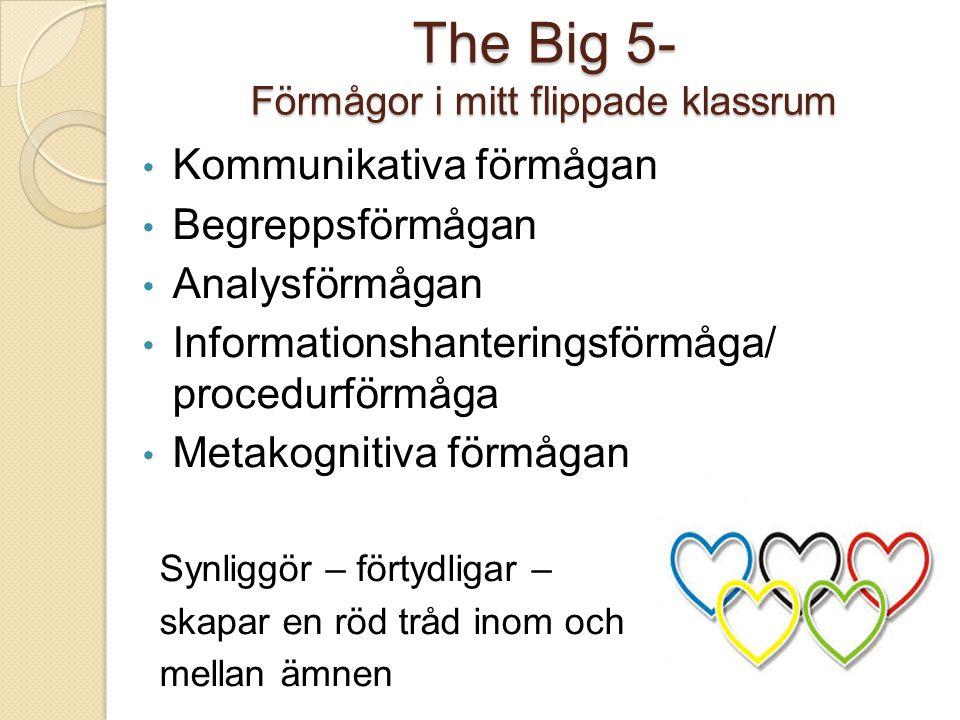The Big 5- Förmågor i mitt flippade klassrum Kommunikativa förmågan Begreppsförmågan Analysförmågan Informationshanteringsförmåga/ procedurförmåga Met