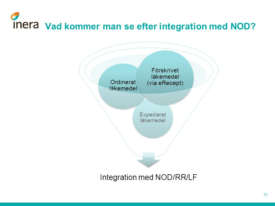 Vad kommer man se efter integration med NOD.