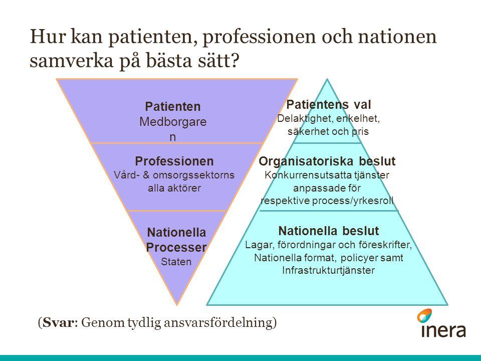 Hur kan patienten, professionen och nationen samverka på bästa sätt.