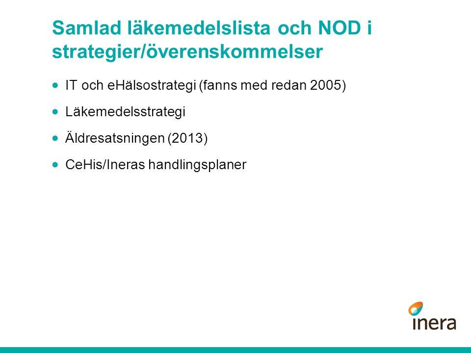 Samlad läkemedelslista och NOD i strategier/överenskommelser  IT och eHälsostrategi (fanns med redan 2005)  Läkemedelsstrategi  Äldresatsningen (2013)  CeHis/Ineras handlingsplaner