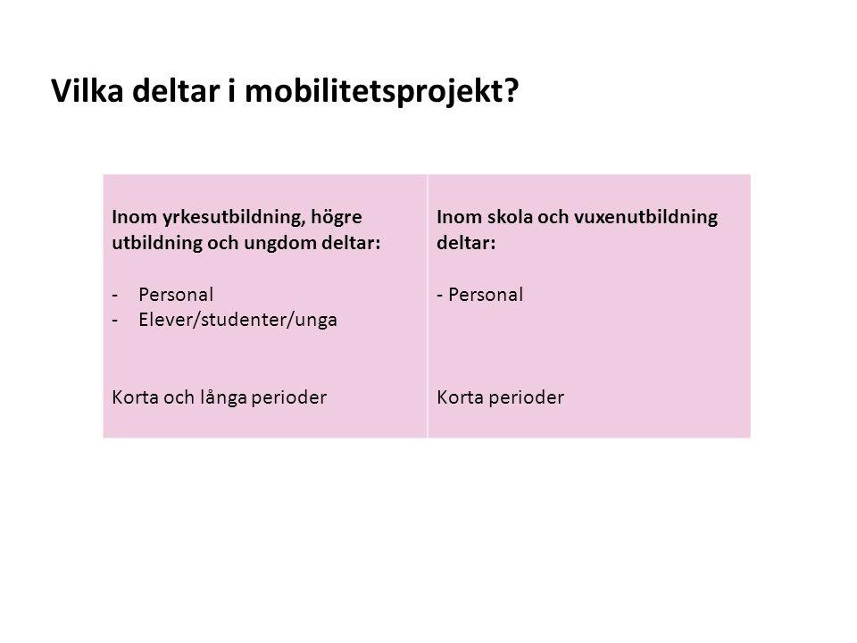 Sv Vilka deltar i mobilitetsprojekt? Inom yrkesutbildning, högre utbildning och ungdom deltar: -Personal -Elever/studenter/unga Korta och långa period
