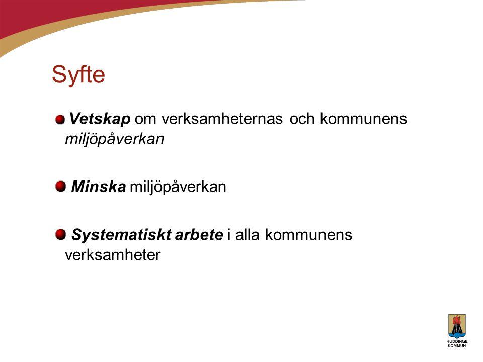 Miljöutbildningsportalen http://insidan/miljoutbildning