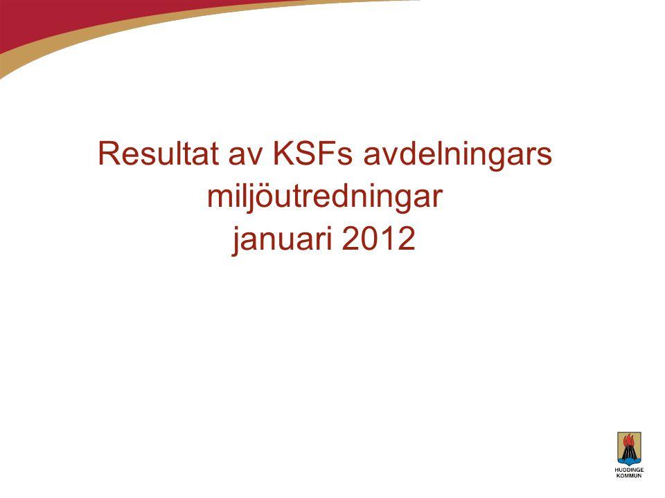 Resultat av KSFs avdelningars miljöutredningar januari 2012