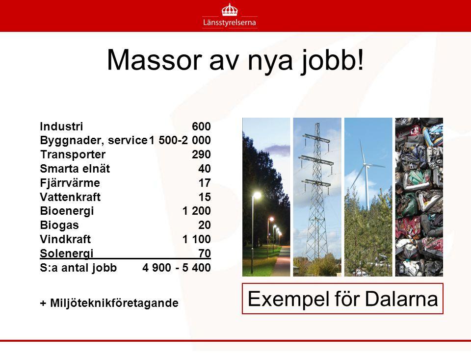 Samordna Sveriges energi- och klimatpolitik Färdplan 2050 Energieffektiviseringsdirektivet ?