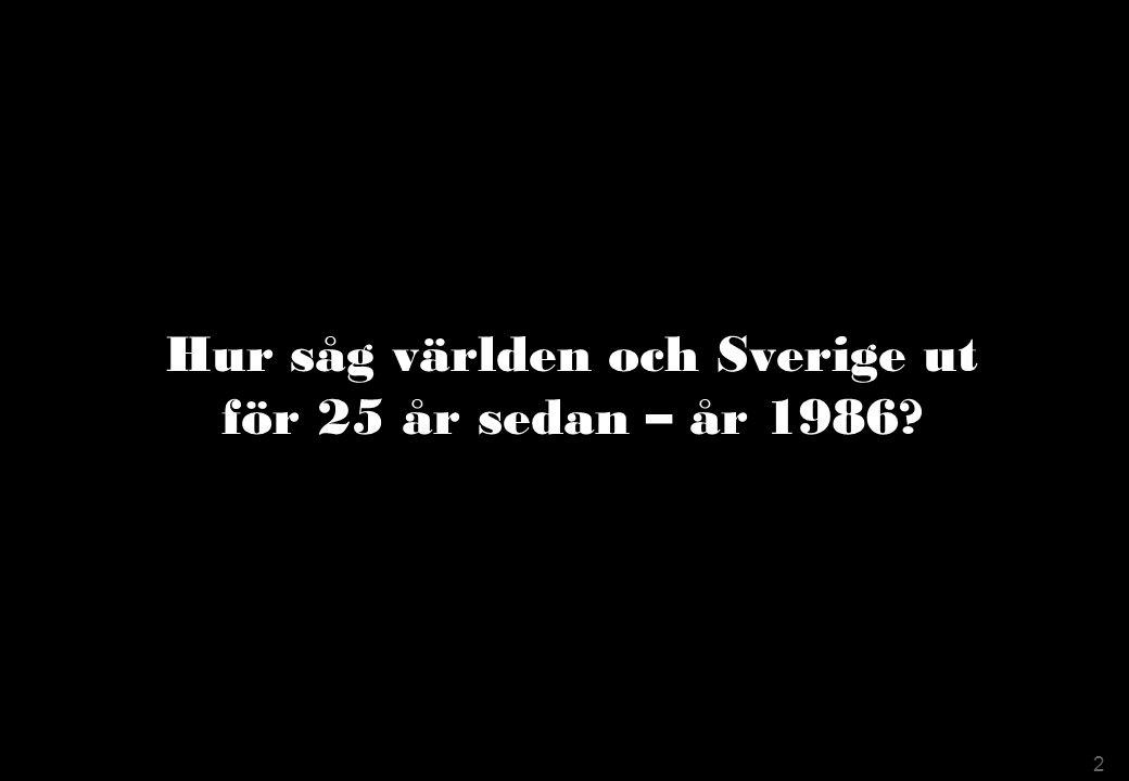 Hur såg världen och Sverige ut för 25 år sedan – år 1986? 2