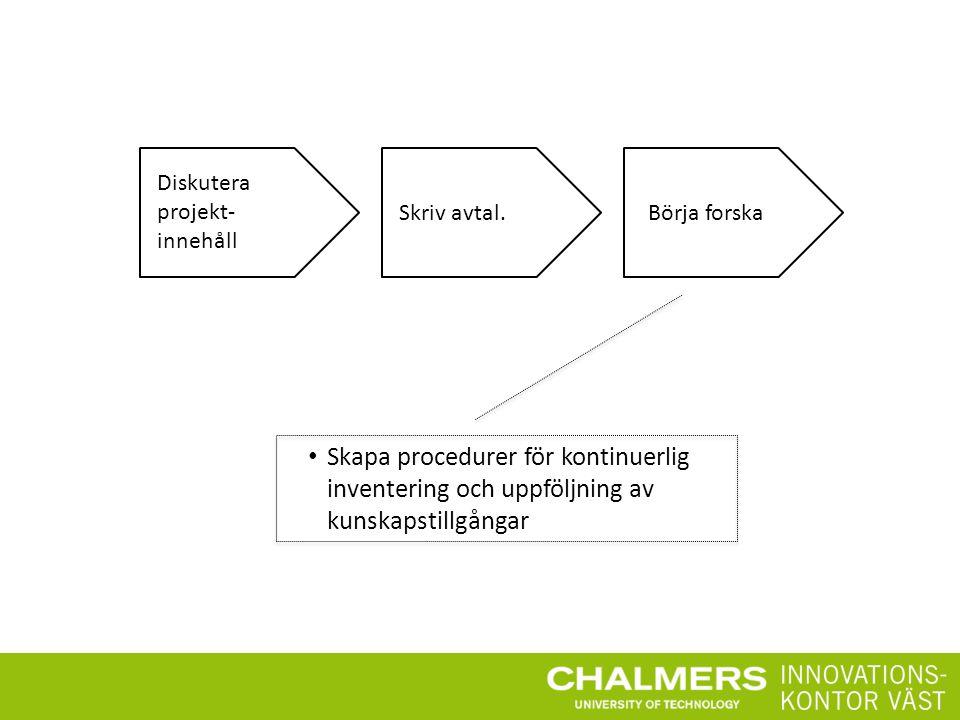 Diskutera projekt- innehåll Skriv avtal.Börja forska Skapa procedurer för kontinuerlig inventering och uppföljning av kunskapstillgångar