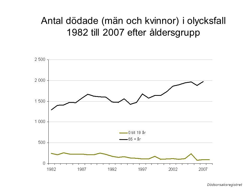 Antal dödade (män och kvinnor) i olycksfall 1982 till 2007 efter åldersgrupp Dödsorsaksregistret