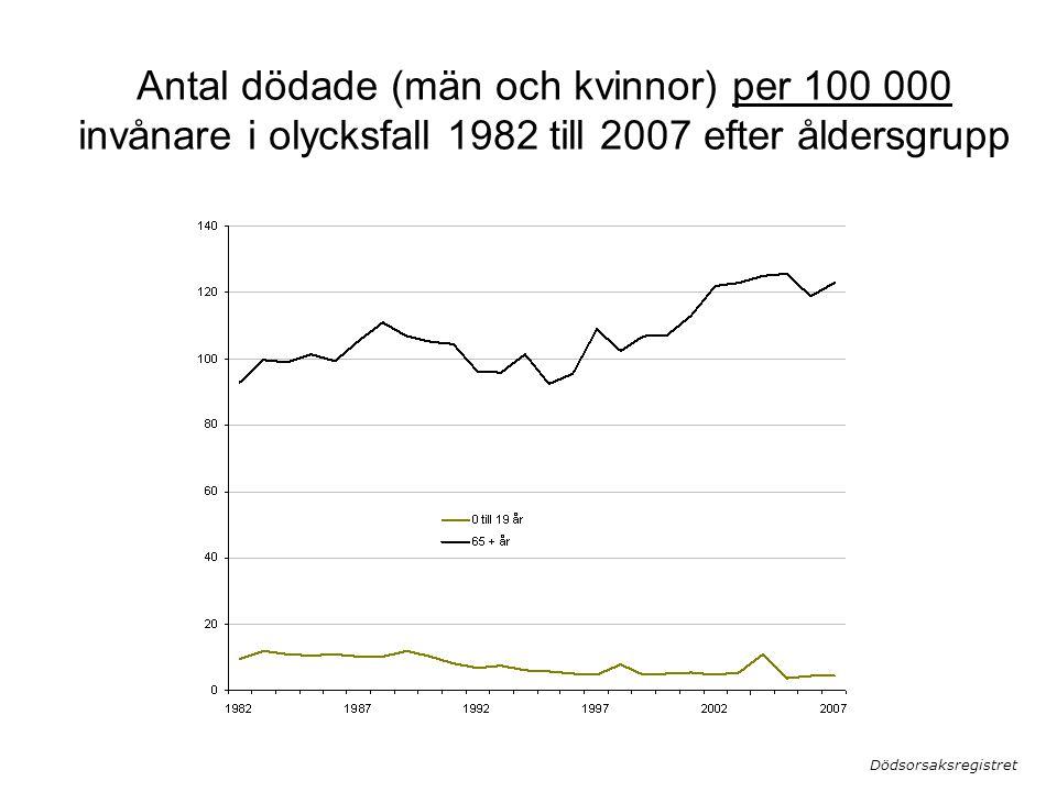 Antal dödade (män och kvinnor) per 100 000 invånare i olycksfall 1982 till 2007 efter åldersgrupp Dödsorsaksregistret