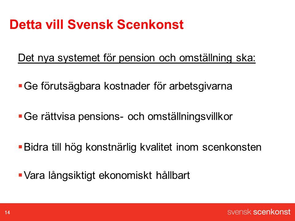 Detta vill Svensk Scenkonst Det nya systemet för pension och omställning ska:  Ge förutsägbara kostnader för arbetsgivarna  Ge rättvisa pensions- och omställningsvillkor  Bidra till hög konstnärlig kvalitet inom scenkonsten  Vara långsiktigt ekonomiskt hållbart 14