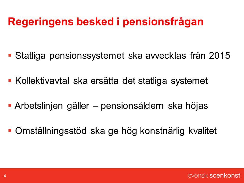 Regeringens besked i pensionsfrågan  Statliga pensionssystemet ska avvecklas från 2015  Kollektivavtal ska ersätta det statliga systemet  Arbetslinjen gäller – pensionsåldern ska höjas  Omställningsstöd ska ge hög konstnärlig kvalitet 4