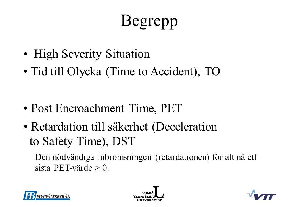 Begrepp High Severity Situation Den nödvändiga inbromsningen (retardationen) för att nå ett sista PET-värde > 0.