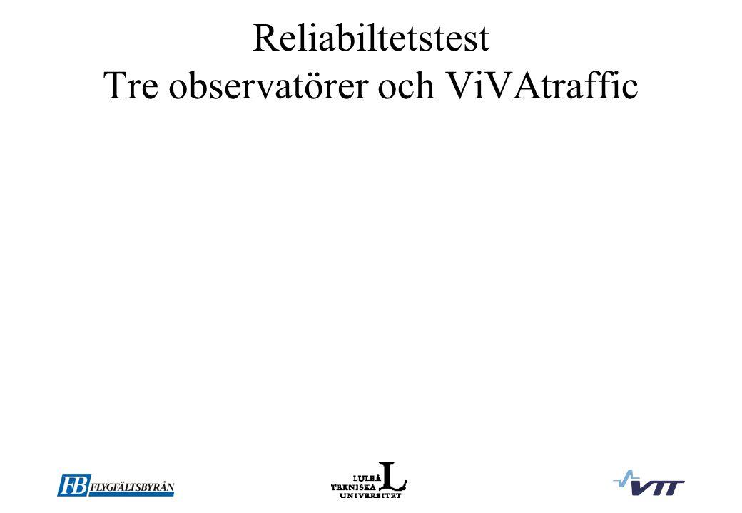 Reliabiltetstest Tre observatörer och ViVAtraffic
