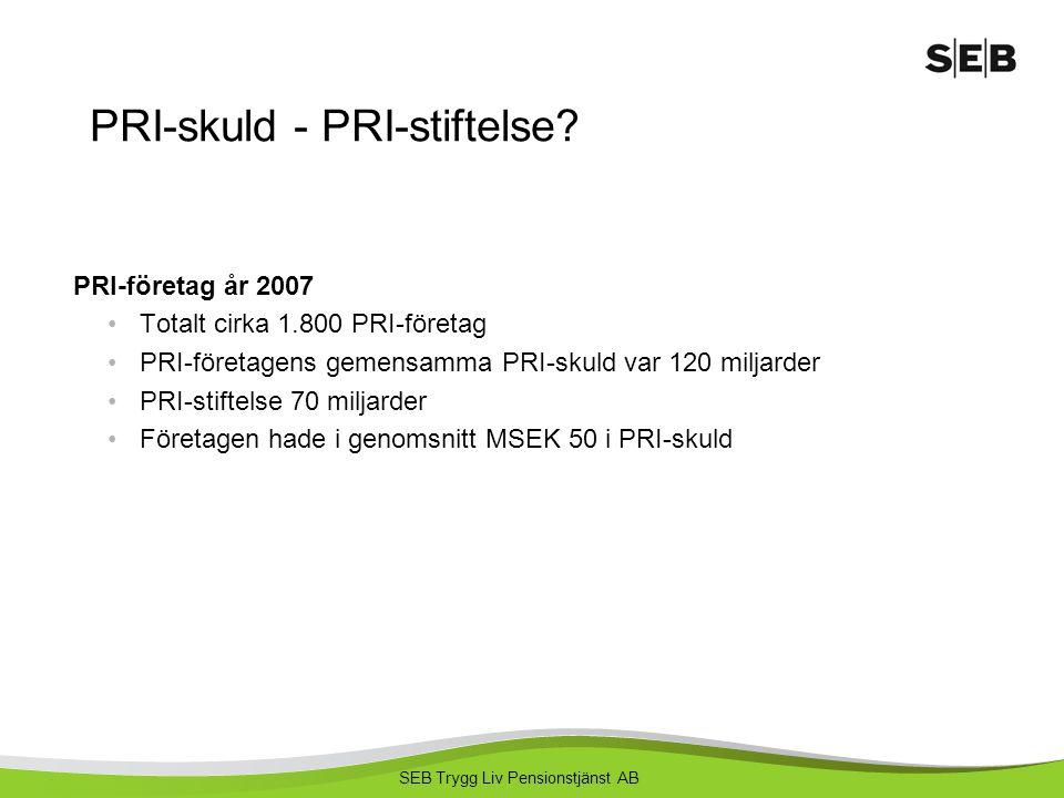 SEB Trygg Liv Pensionstjänst AB PRI-skuld - PRI-stiftelse? PRI-företag år 2007 Totalt cirka 1.800 PRI-företag PRI-företagens gemensamma PRI-skuld var