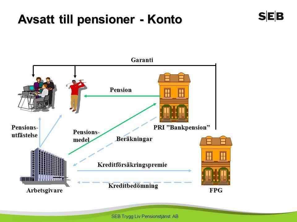 """SEB Trygg Liv Pensionstjänst AB Avsatt till pensioner - Konto Garanti FPG PRI """"Bankpension"""" Pension Pension Arbetsgivare Pensions-utfästelse Pensions-"""