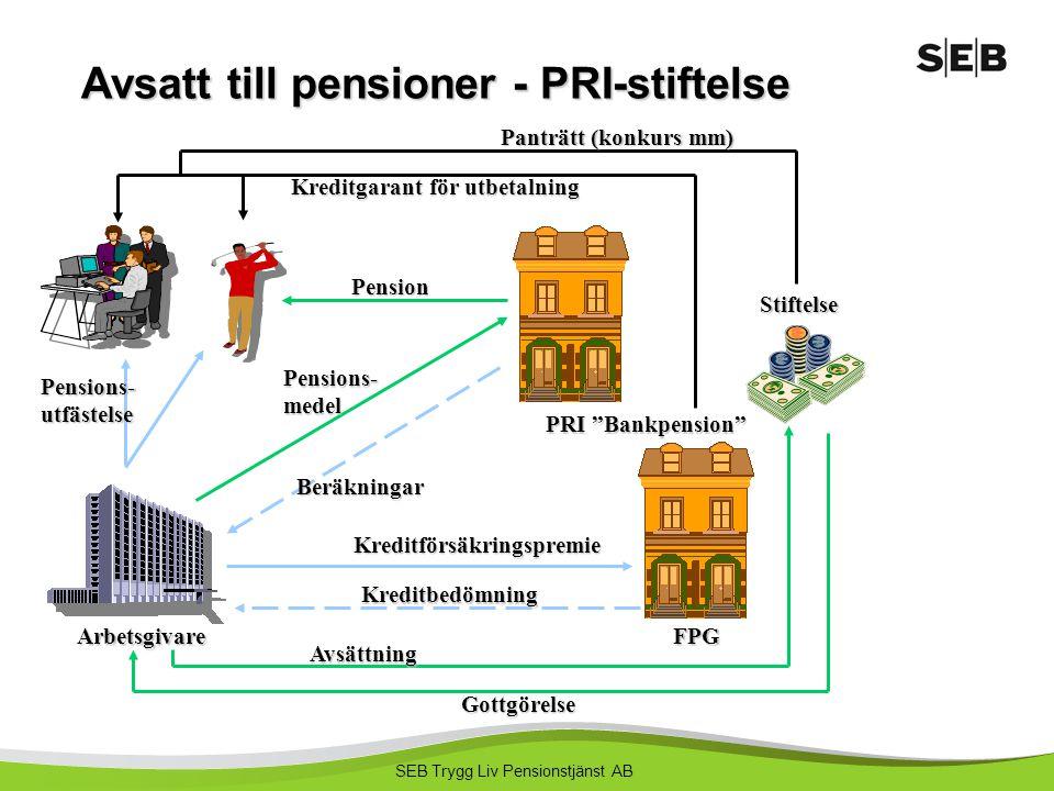 SEB Trygg Liv Pensionstjänst AB Avsatt till pensioner - PRI-stiftelse Stiftelse Gottgörelse Avsättning Arbetsgivare Panträtt (konkurs mm) Kreditgarant