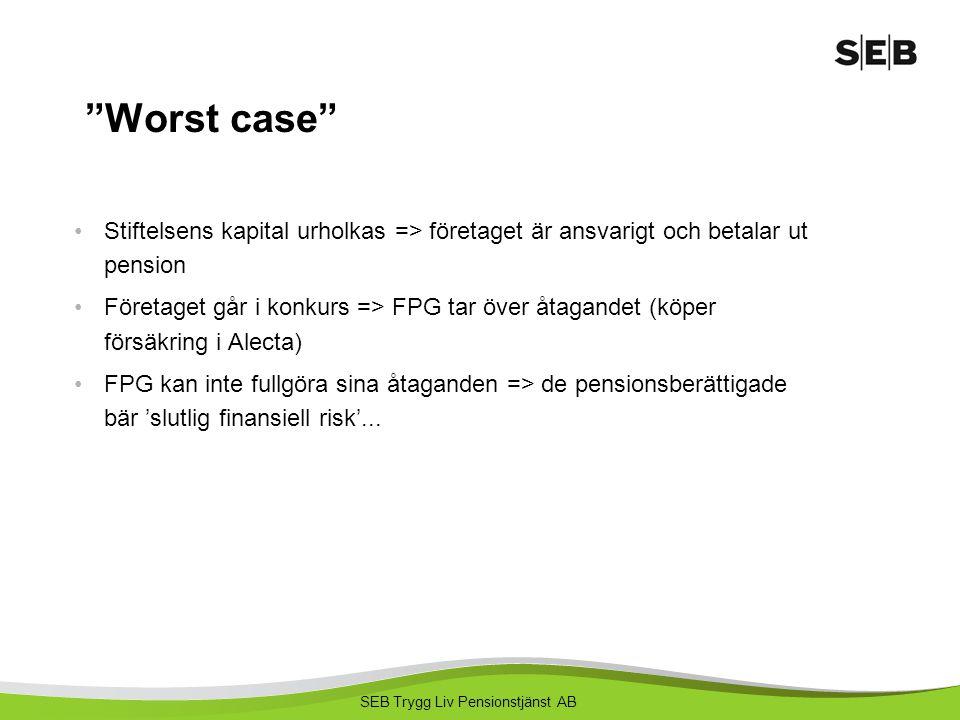 """SEB Trygg Liv Pensionstjänst AB """"Worst case"""" Stiftelsens kapital urholkas => företaget är ansvarigt och betalar ut pension Företaget går i konkurs =>"""