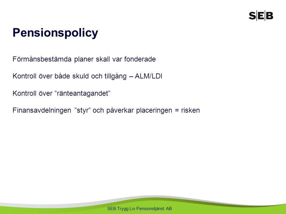 SEB Trygg Liv Pensionstjänst AB Pensionspolicy Förmånsbestämda planer skall var fonderade Kontroll över både skuld och tillgång – ALM/LDI Kontroll öve