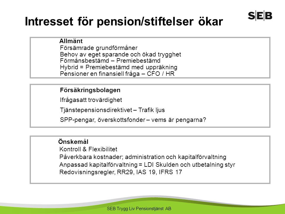 SEB Trygg Liv Pensionstjänst AB ALECTA ömsesidigt försäkringsbolag Diskonteringsränta AlectaFPG/PRI 2-3 % (trafikljus)3.5% ( Stiftelse RR 29) Avtalspensionering via FPG/PRI