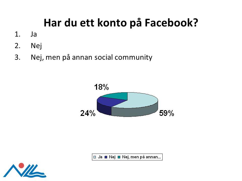 Har du ett konto på Facebook? 1.Ja 2.Nej 3.Nej, men på annan social community