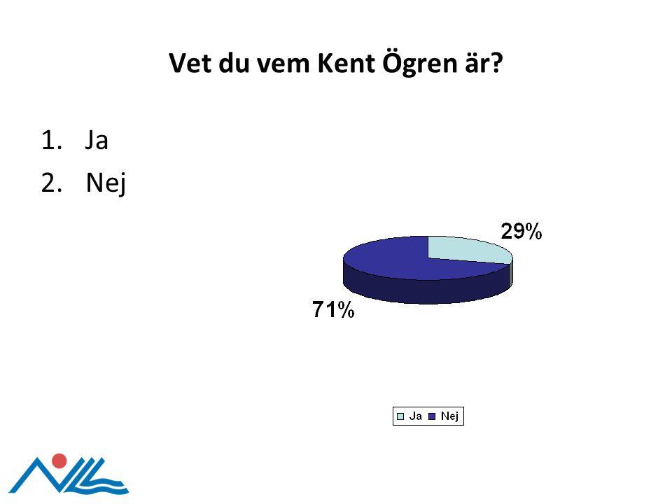 Vet du vem Kent Ögren är? 1.Ja 2.Nej