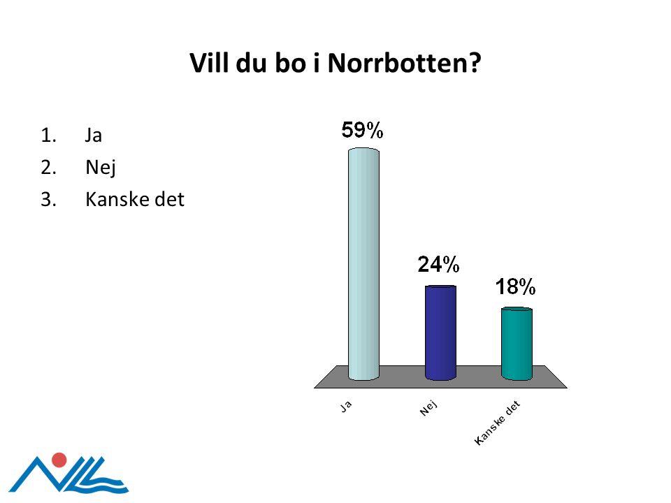 Vill du bo i Norrbotten? 1.Ja 2.Nej 3.Kanske det