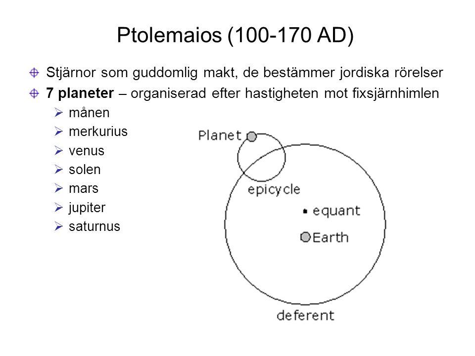 Ptolemaios (100-170 AD) Stjärnor som guddomlig makt, de bestämmer jordiska rörelser 7 planeter – organiserad efter hastigheten mot fixsjärnhimlen  må