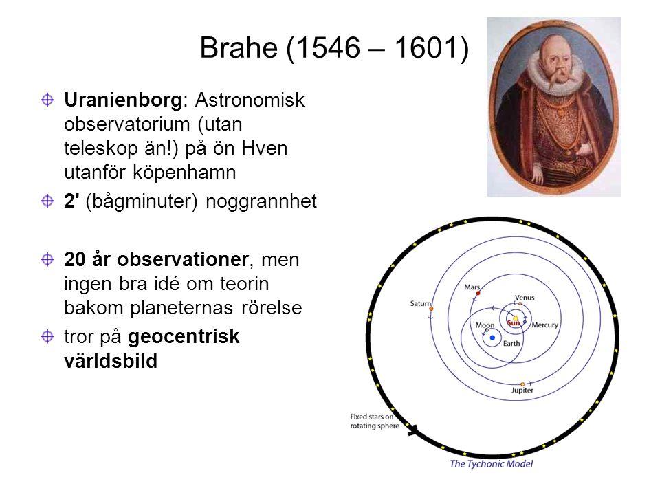 Brahe (1546 – 1601) Uranienborg: Astronomisk observatorium (utan teleskop än!) på ön Hven utanför köpenhamn 2' (bågminuter) noggrannhet 20 år observat