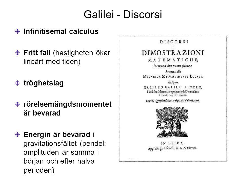 Galilei - Discorsi Infinitisemal calculus Fritt fall (hastigheten ökar lineärt med tiden) tröghetslag rörelsemängdsmomentet är bevarad Energin är beva