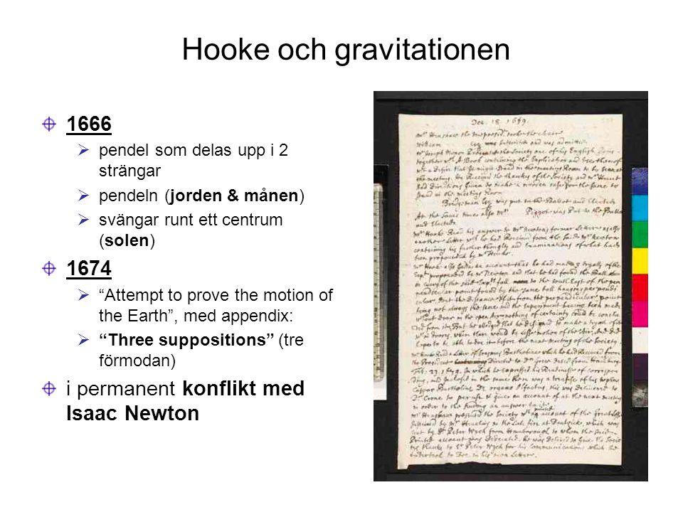 """Hooke och gravitationen 1666  pendel som delas upp i 2 strängar  pendeln (jorden & månen)  svängar runt ett centrum (solen) 1674  """"Attempt to prov"""