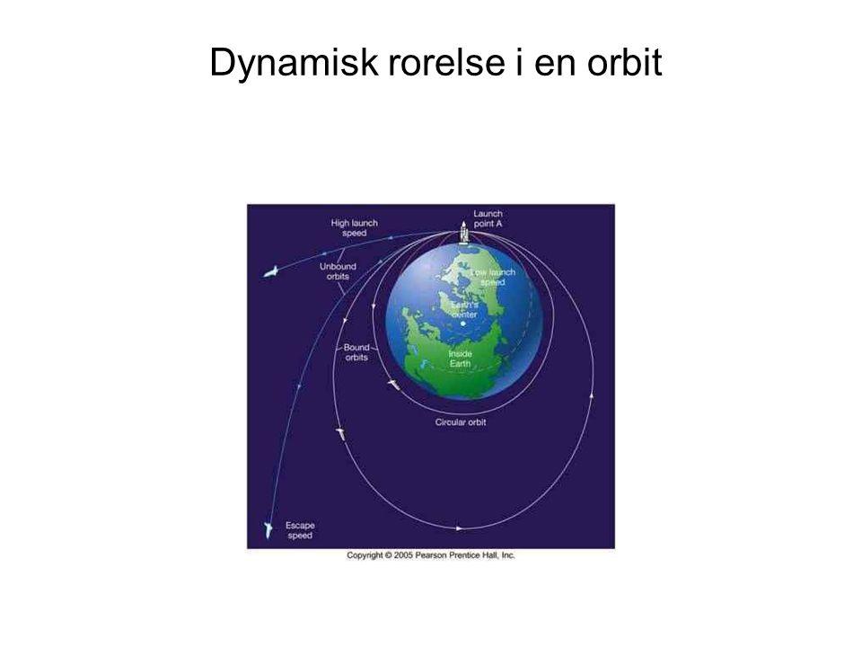Dynamisk rorelse i en orbit