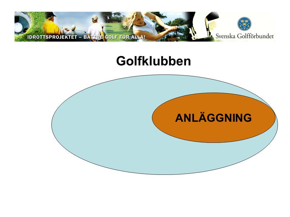 Golfklubben ANLÄGGNING