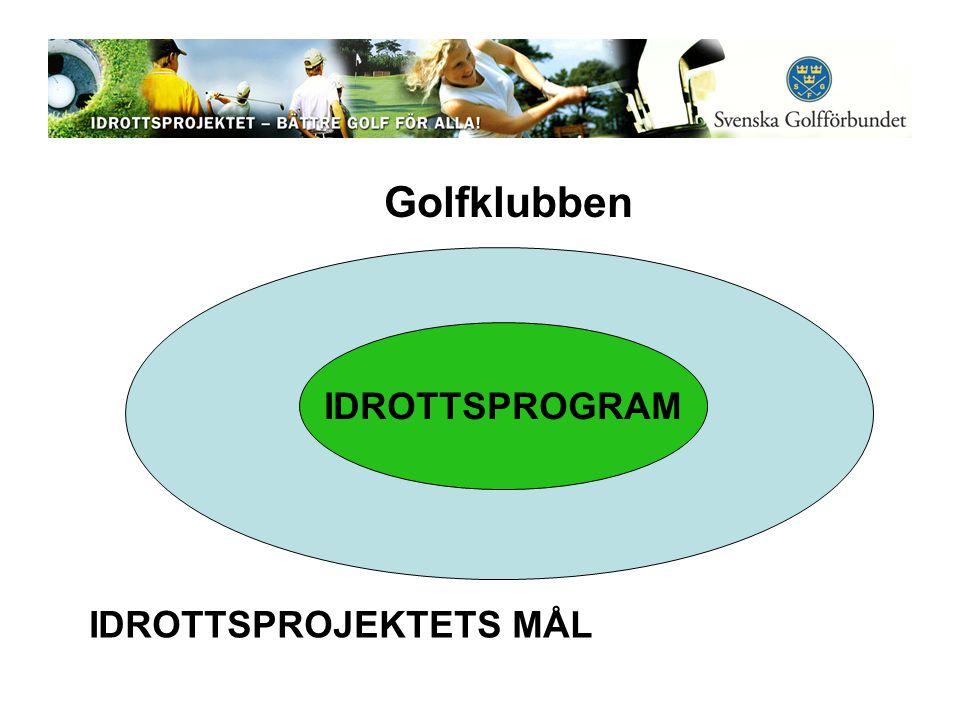 Golfklubben IDROTTSPROGRAM IDROTTSPROJEKTETS MÅL