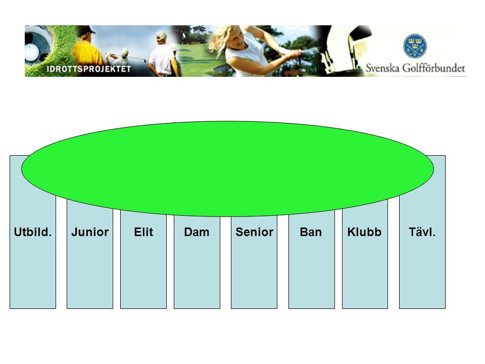 JuniorElitKlubbBanSeniorDamUtbild.Tävl.