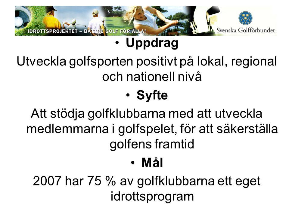 Uppdrag Utveckla golfsporten positivt på lokal, regional och nationell nivå Syfte Att stödja golfklubbarna med att utveckla medlemmarna i golfspelet, för att säkerställa golfens framtid Mål 2007 har 75 % av golfklubbarna ett eget idrottsprogram
