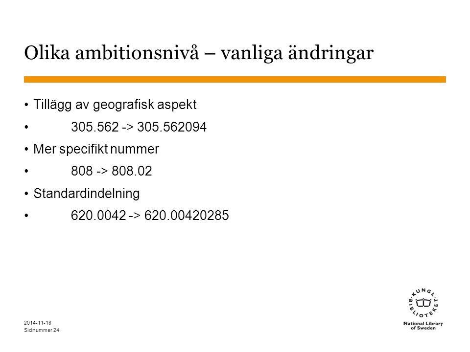 Sidnummer 2014-11-18 24 Olika ambitionsnivå – vanliga ändringar Tillägg av geografisk aspekt 305.562 -> 305.562094 Mer specifikt nummer 808 -> 808.02 Standardindelning 620.0042 -> 620.00420285