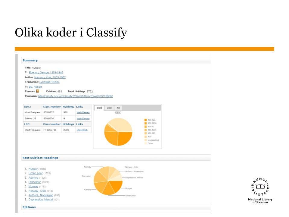 Sidnummer 2014-11-18 26 Olika koder i Classify