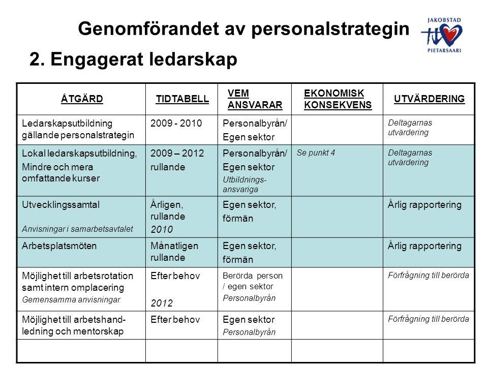 Genomförandet av personalstrategin 3.