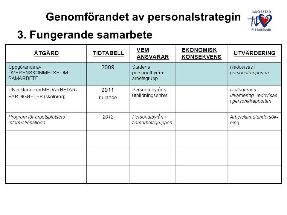 Genomförandet av personalstrategin 4.