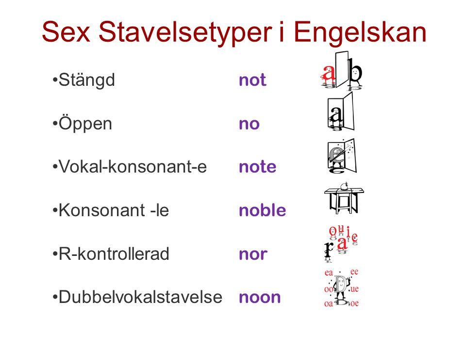 HELP Start Malin Holmberg Sex Stavelsetyper i Engelskan Stängd not Öppen no Vokal-konsonant-e note Konsonant -le noble R-kontrollerad nor Dubbelvokalstavelse noon