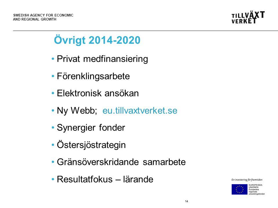 SWEDISH AGENCY FOR ECONOMIC AND REGIONAL GROWTH Övrigt 2014-2020 Privat medfinansiering Förenklingsarbete Elektronisk ansökan Ny Webb; eu.tillvaxtverket.se Synergier fonder Östersjöstrategin Gränsöverskridande samarbete Resultatfokus – lärande 14