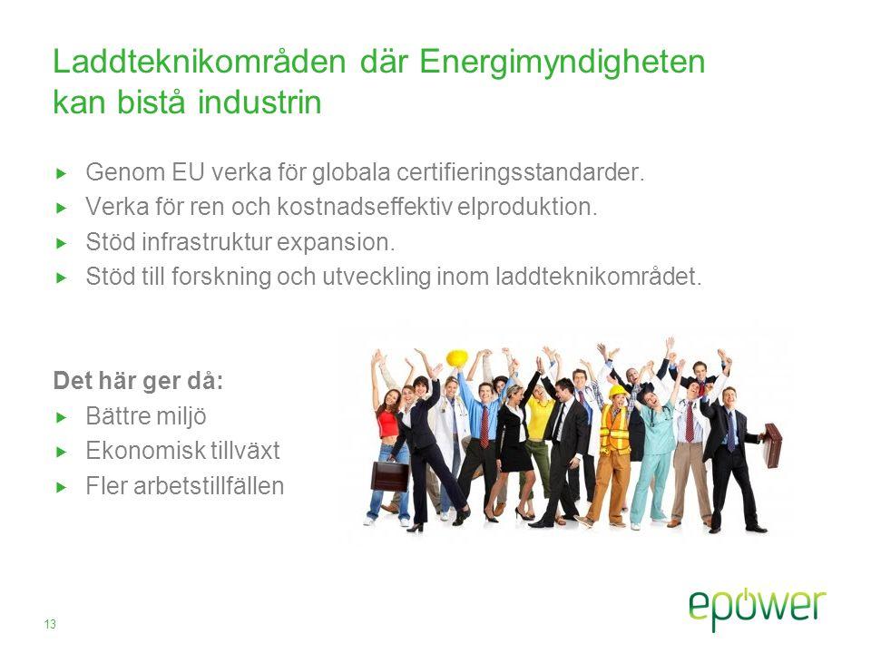 Laddteknikområden där Energimyndigheten kan bistå industrin  Genom EU verka för globala certifieringsstandarder.