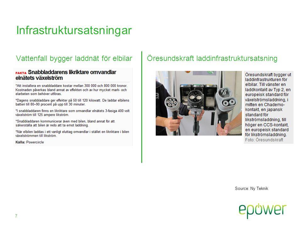7 Vattenfall bygger laddnät för elbilarÖresundskraft laddinfrastruktursatsning Infrastruktursatsningar Source: Ny Teknik