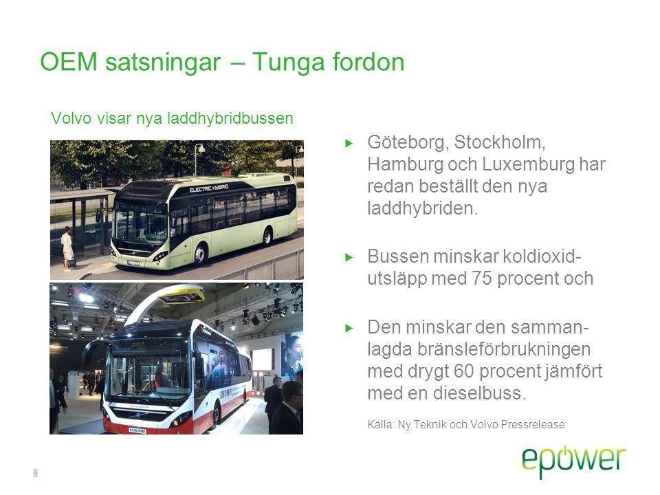 OEM satsningar – Tunga fordon  Göteborg, Stockholm, Hamburg och Luxemburg har redan beställt den nya laddhybriden.