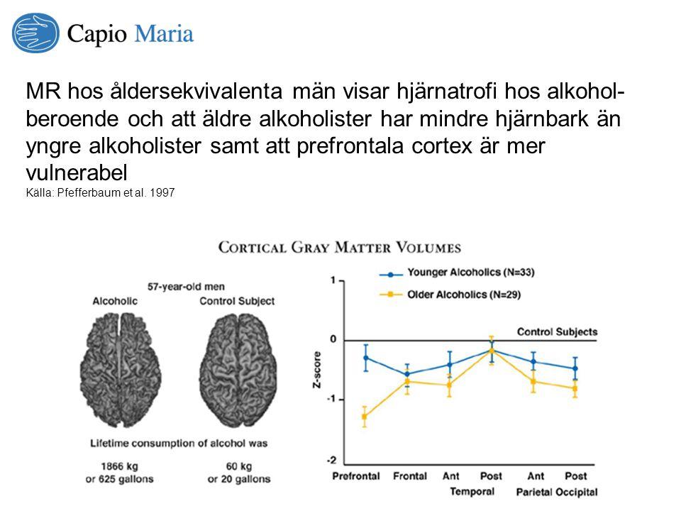 MR hos åldersekvivalenta män visar hjärnatrofi hos alkohol- beroende och att äldre alkoholister har mindre hjärnbark än yngre alkoholister samt att pr