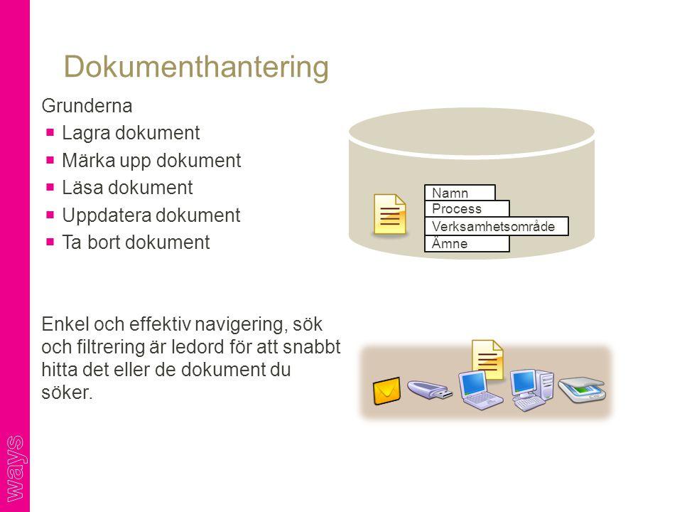 Dokumenthantering Grunderna  Lagra dokument  Märka upp dokument  Läsa dokument  Uppdatera dokument  Ta bort dokument Enkel och effektiv navigering, sök och filtrering är ledord för att snabbt hitta det eller de dokument du söker.
