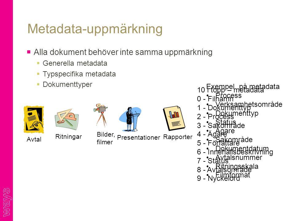 Metadata-uppmärkning  Alla dokument behöver inte samma uppmärkning  Generella metadata  Typspecifika metadata  Dokumenttyper Exempel på metadata Process Verksamhetsområde Dokumenttyp Status Ägare Sakområde Dokumentdatum Avtalsnummer Ritningsskala Filmformat Avtal Ritningar Bilder, filmer Presentationer Rapporter 10 i topp – metadata 0 - Filnamn 1 - Dokumenttyp 2 - Process 3 - Sakområde 4 - Ägare 5 - Författare 6 - Innehållsbeskrivning 7 - Status 8 - Avtalsområde 9 - Nyckelord