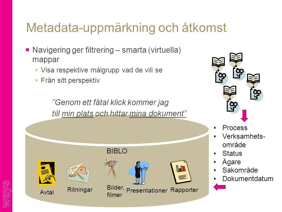 BIBLO Metadata-uppmärkning och åtkomst  Navigering ger filtrering – smarta (virtuella) mappar  Visa respektive målgrupp vad de vill se  Från sitt p